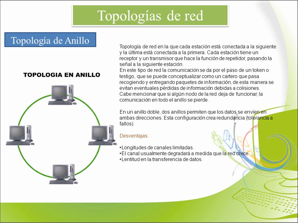 Topologías de red Topología de Anillo