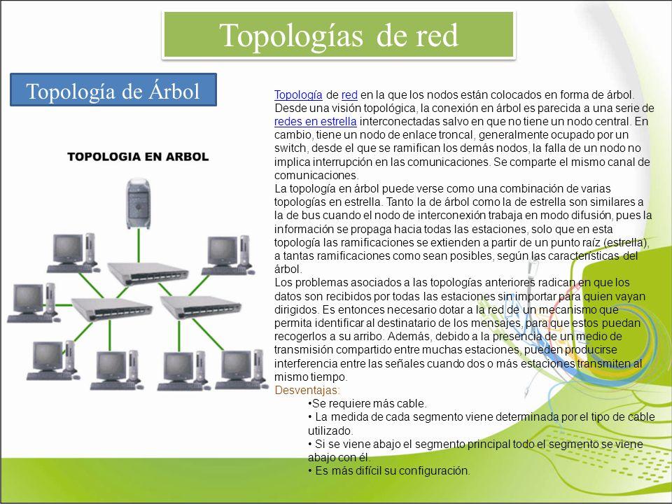 Topologías de red Topología de Árbol