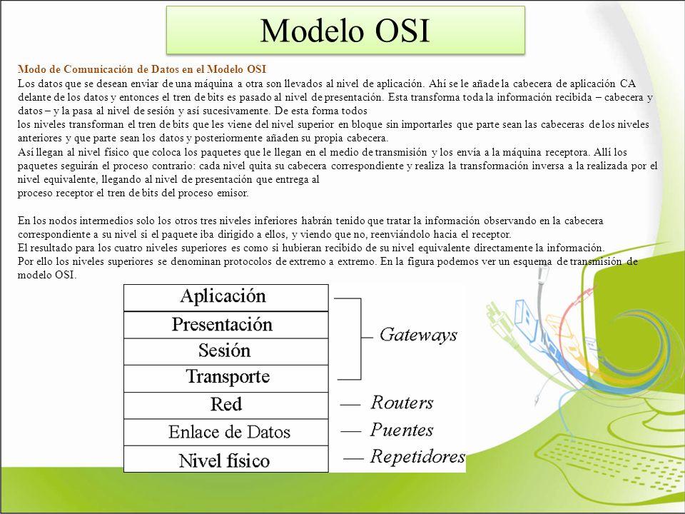 Modelo OSI Modo de Comunicación de Datos en el Modelo OSI