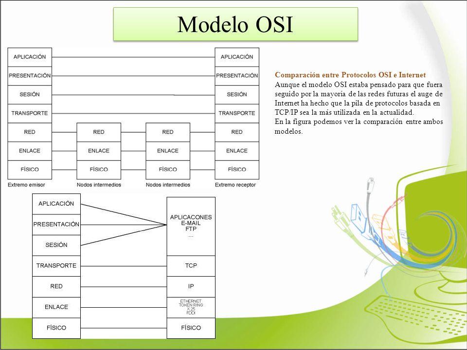 Modelo OSI Comparación entre Protocolos OSI e Internet
