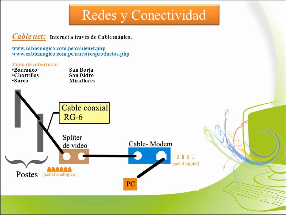 Redes y Conectividad Cable net: Internet a través de Cable mágico.