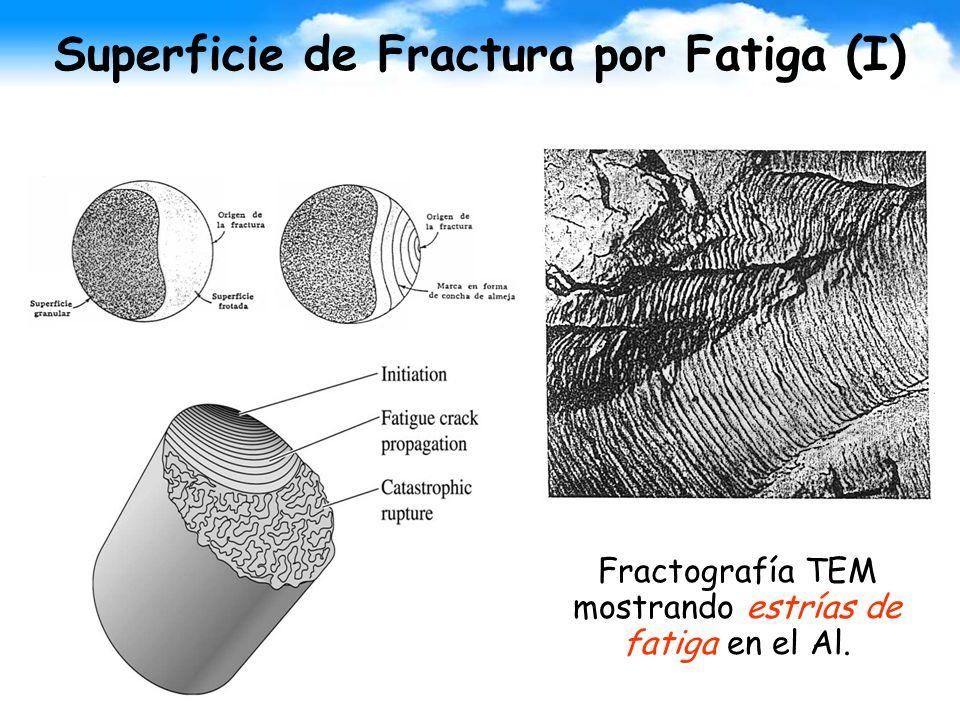 Superficie de Fractura por Fatiga (I)