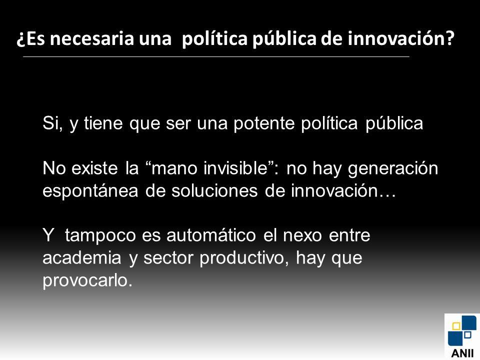 ¿Es necesaria una política pública de innovación