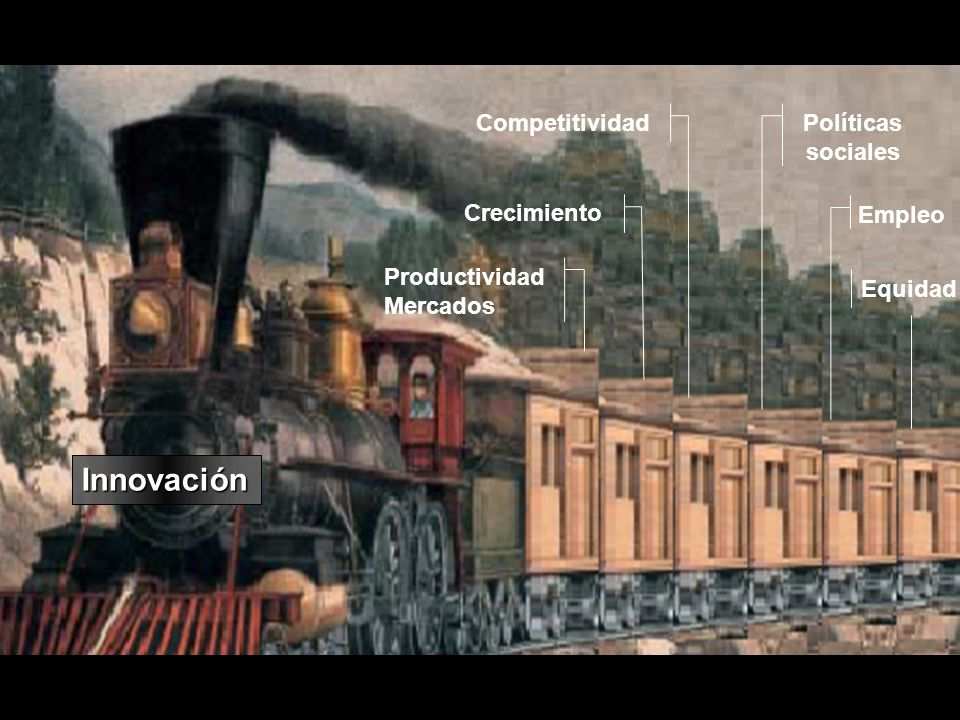 Innovación Competitividad Políticas sociales Crecimiento Empleo