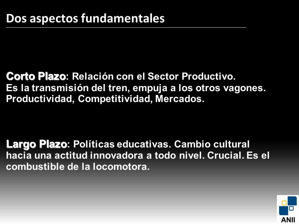 Dos aspectos fundamentales Corto Plazo: Relación con el Sector Productivo.