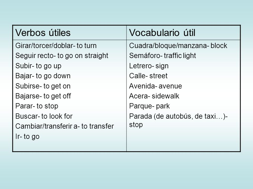 Verbos útiles Vocabulario útil Girar/torcer/doblar- to turn