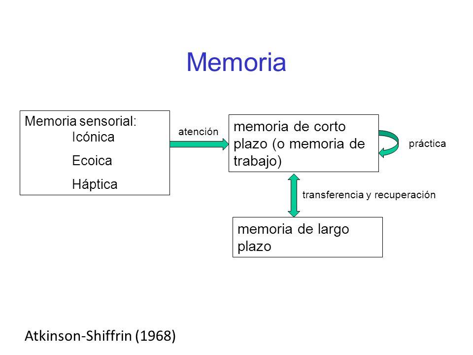 Memoria Atkinson-Shiffrin (1968)