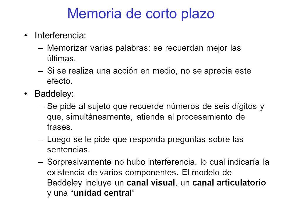 Memoria de corto plazo Interferencia: Baddeley: