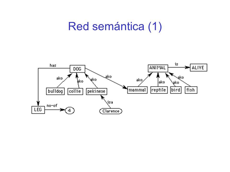 Red semántica (1)