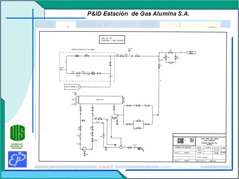 P&ID Estación de Gas Alumina S.A.