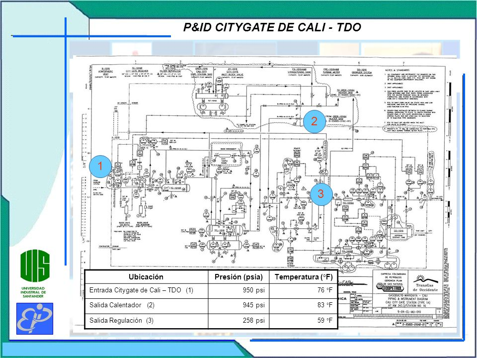 P&ID CITYGATE DE CALI - TDO