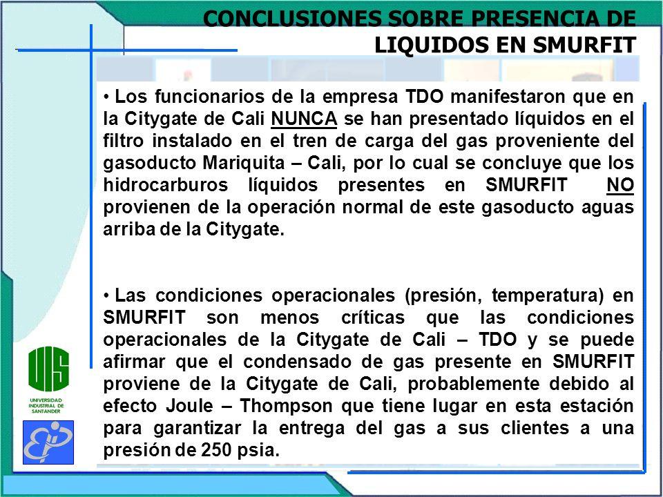 CONCLUSIONES SOBRE PRESENCIA DE LIQUIDOS EN SMURFIT
