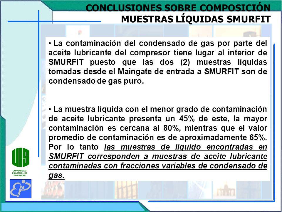 CONCLUSIONES SOBRE COMPOSICIÓN MUESTRAS LÍQUIDAS SMURFIT