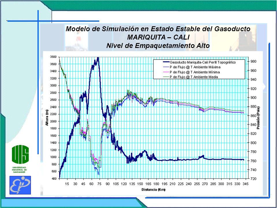 Modelo de Simulación en Estado Estable del Gasoducto MARIQUITA – CALI