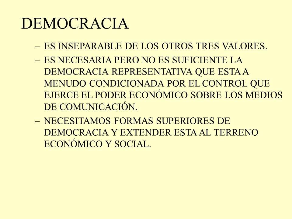DEMOCRACIA ES INSEPARABLE DE LOS OTROS TRES VALORES.