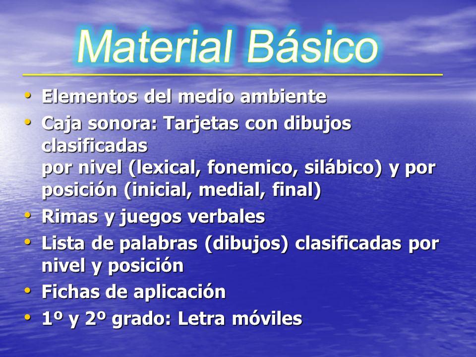 Material Básico Elementos del medio ambiente