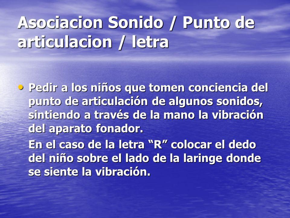Asociacion Sonido / Punto de articulacion / letra