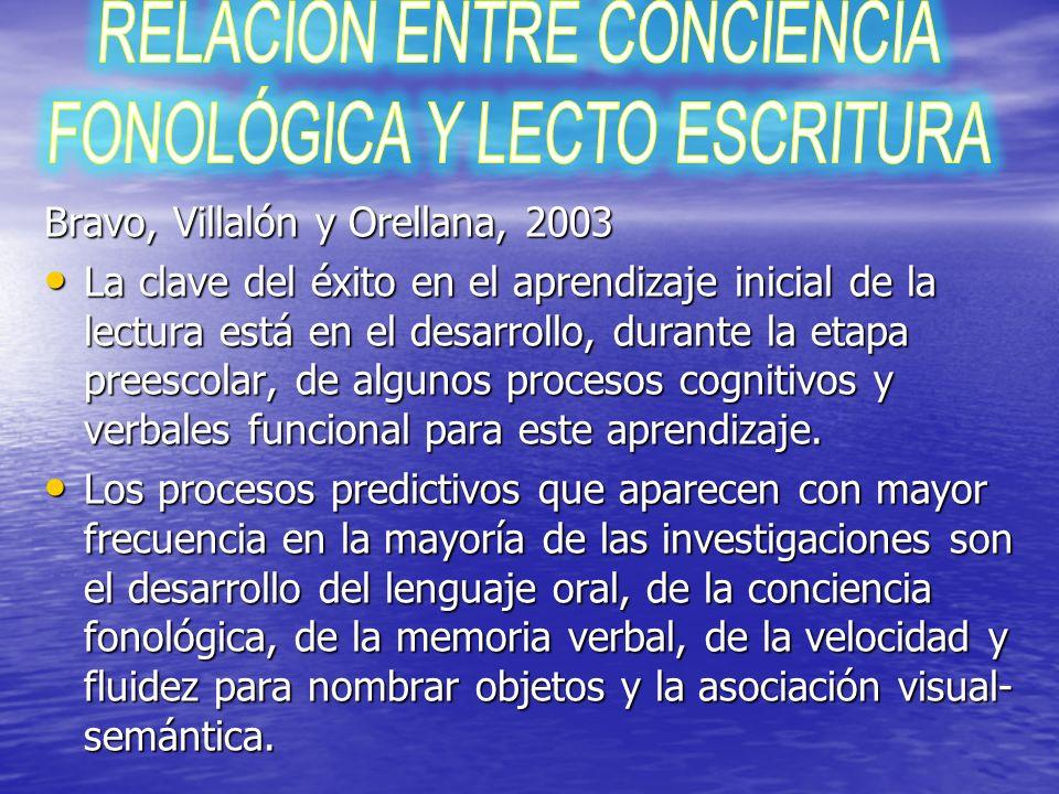 RELACION ENTRE CONCIENCIA FONOLÓGICA Y LECTO ESCRITURA