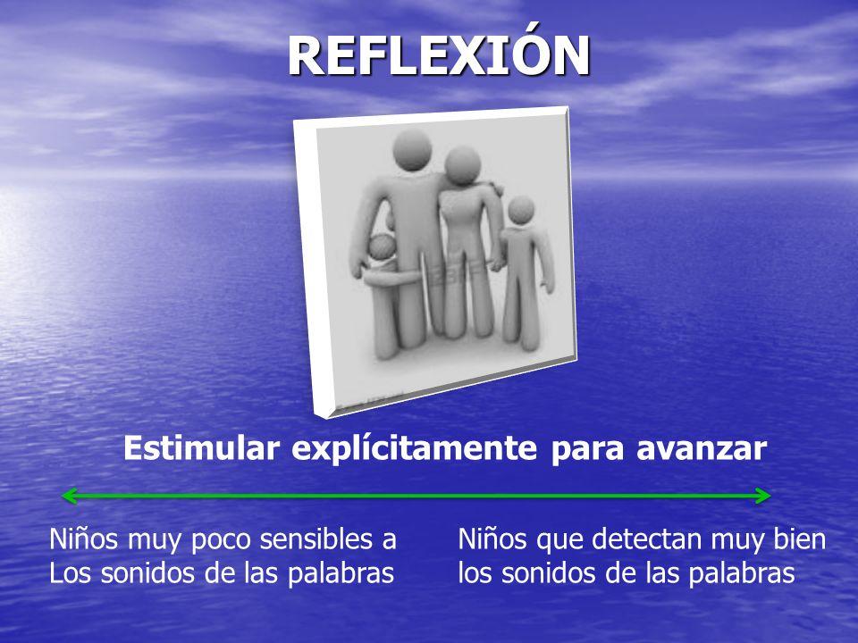 REFLEXIÓN Estimular explícitamente para avanzar