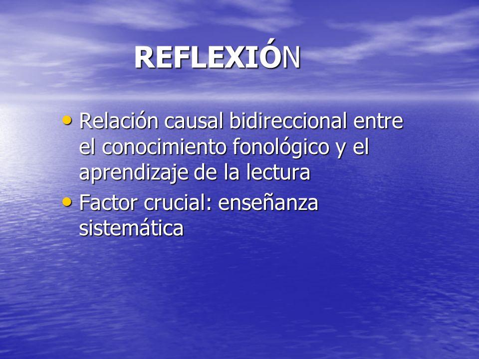 REFLEXIÓN Relación causal bidireccional entre el conocimiento fonológico y el aprendizaje de la lectura.