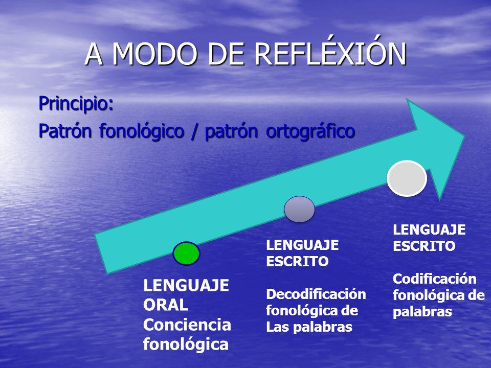 A MODO DE REFLÉXIÓN Principio: Patrón fonológico / patrón ortográfico