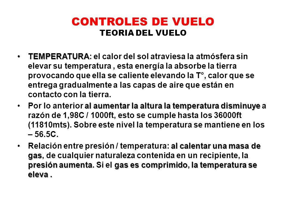 CONTROLES DE VUELO TEORIA DEL VUELO
