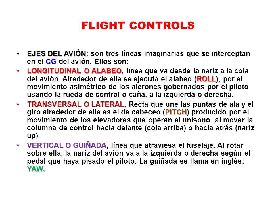 FLIGHT CONTROLS EJES DEL AVIÓN: son tres líneas imaginarias que se interceptan en el CG del avión. Ellos son:
