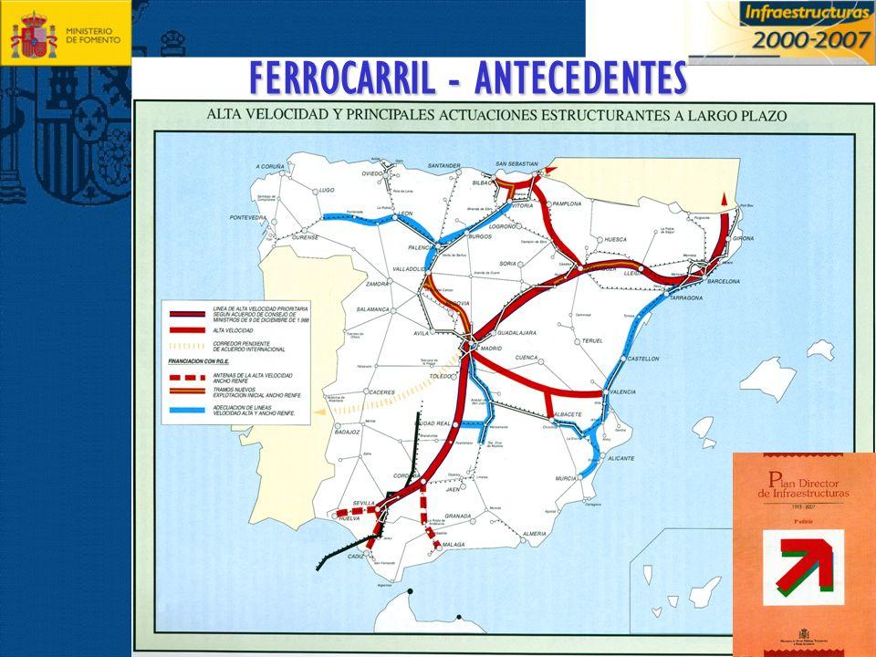 FERROCARRIL - ANTECEDENTES
