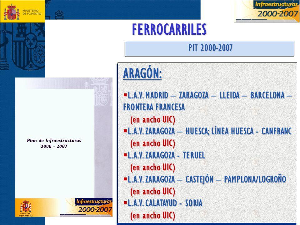 FERROCARRILES ARAGÓN: PIT 2000-2007