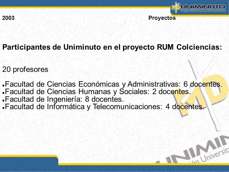 Participantes de Uniminuto en el proyecto RUM Colciencias: