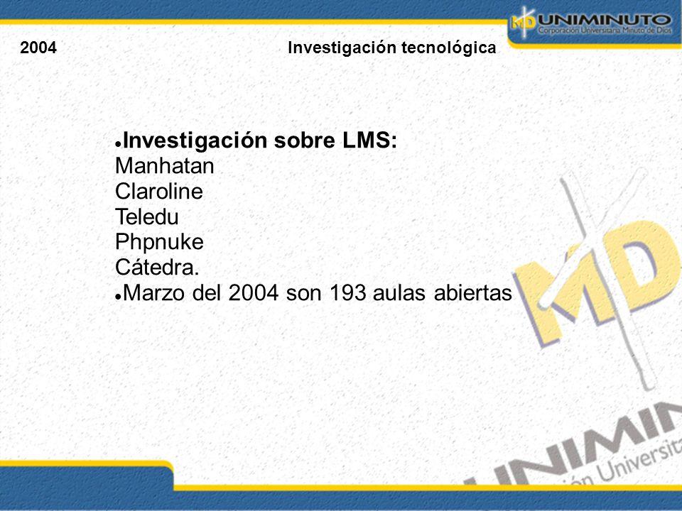 Investigación sobre LMS: Manhatan Claroline Teledu Phpnuke Cátedra.