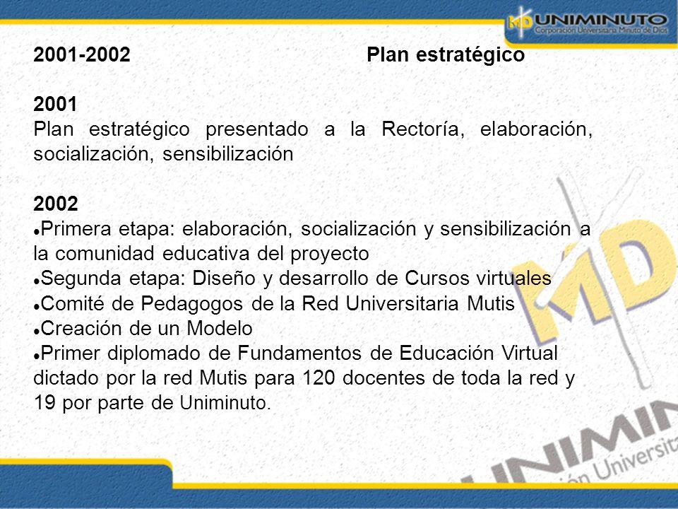 2001-2002 Plan estratégico 2001. Plan estratégico presentado a la Rectoría, elaboración, socialización, sensibilización.