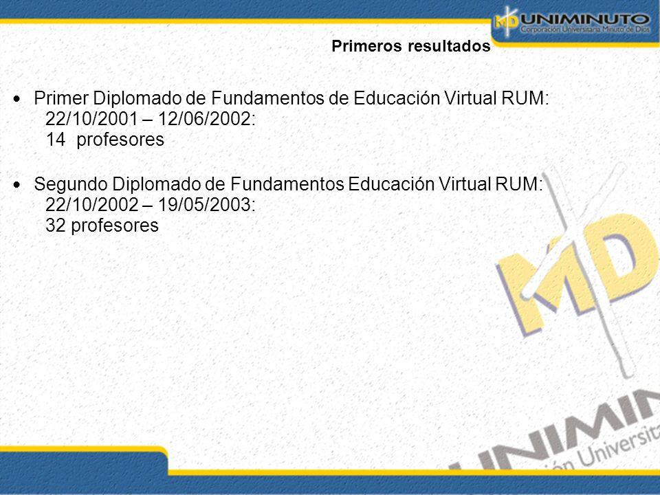 Primer Diplomado de Fundamentos de Educación Virtual RUM: