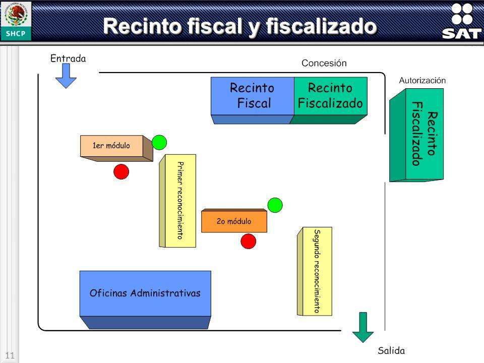 Recinto fiscal y fiscalizado