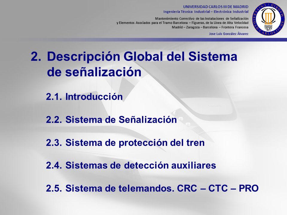 2. Descripción Global del Sistema de señalización