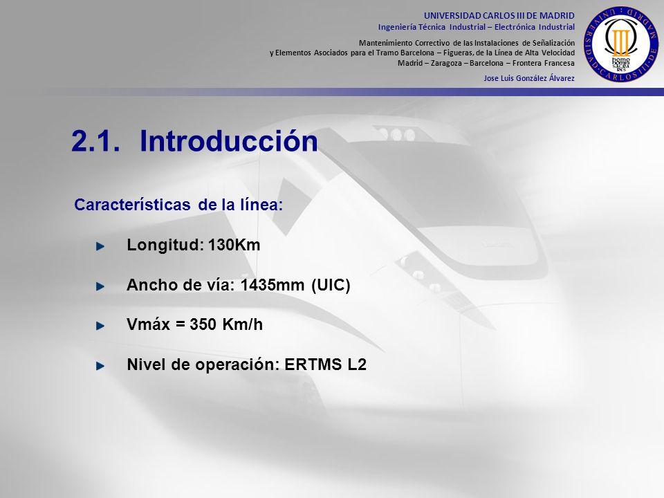 2.1. Introducción Características de la línea: Longitud: 130Km