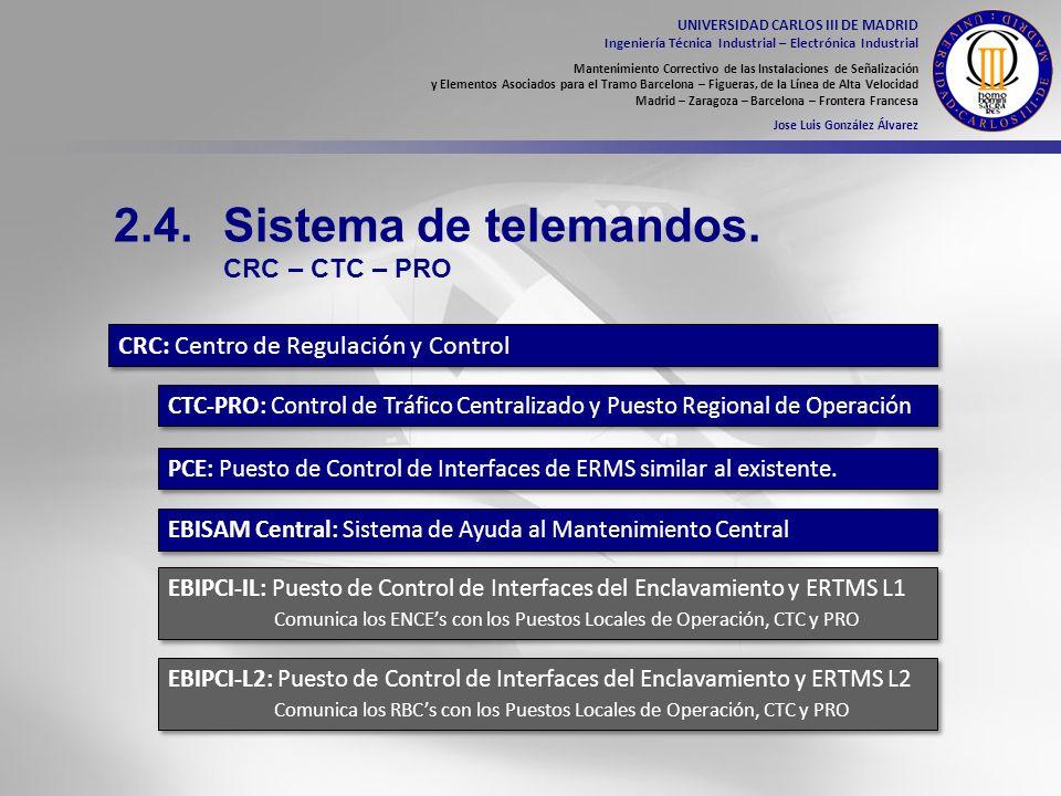 2.4. Sistema de telemandos. CRC – CTC – PRO
