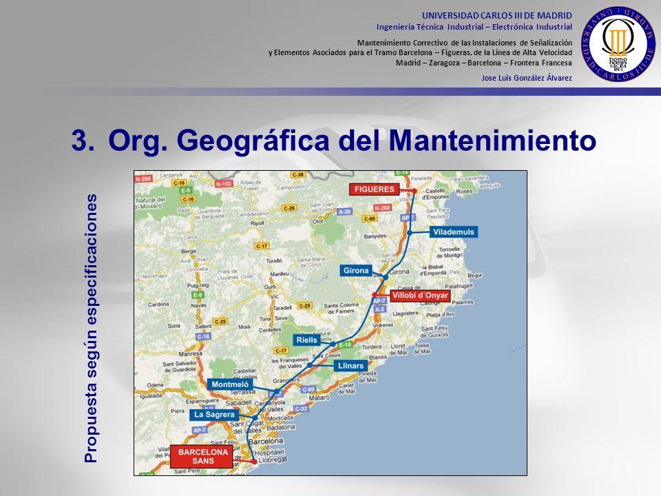 3. Org. Geográfica del Mantenimiento