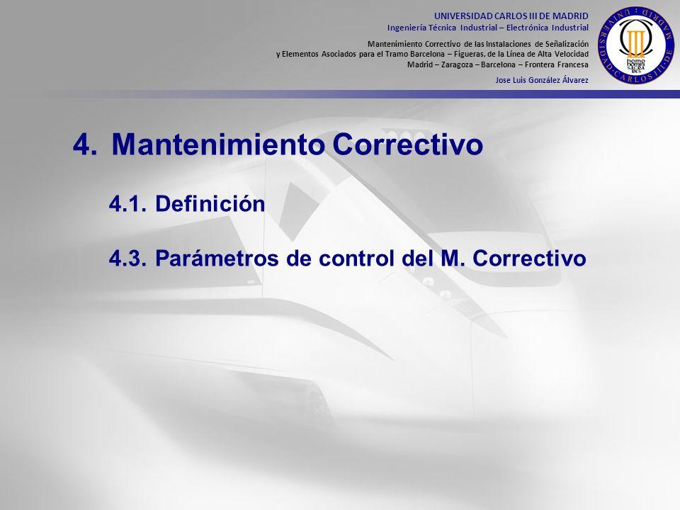 4. Mantenimiento Correctivo