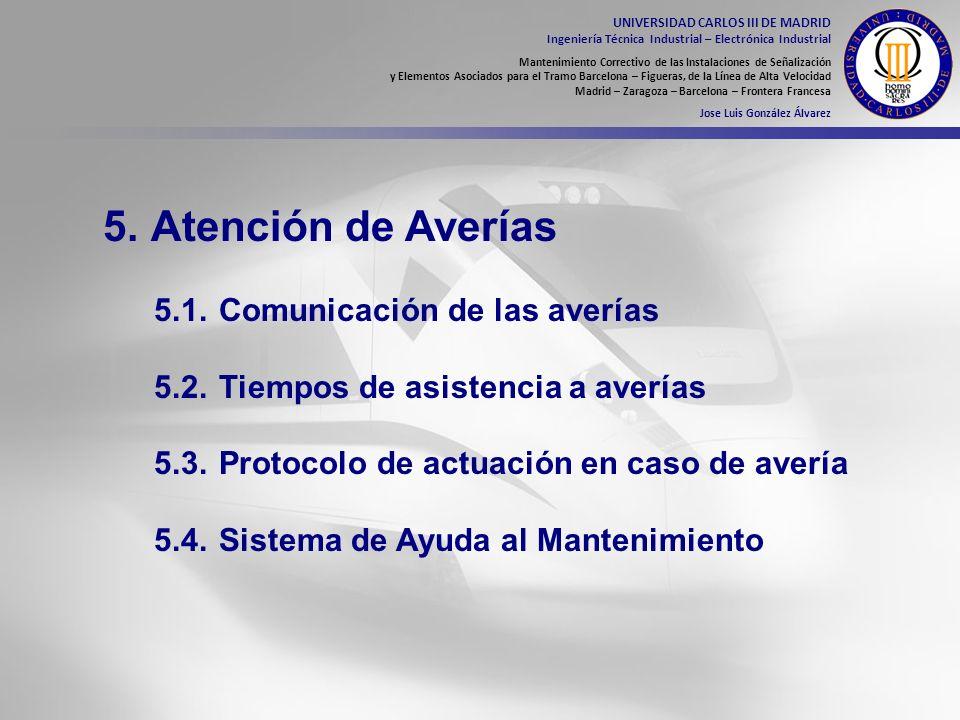 5. Atención de Averías 5.1. Comunicación de las averías