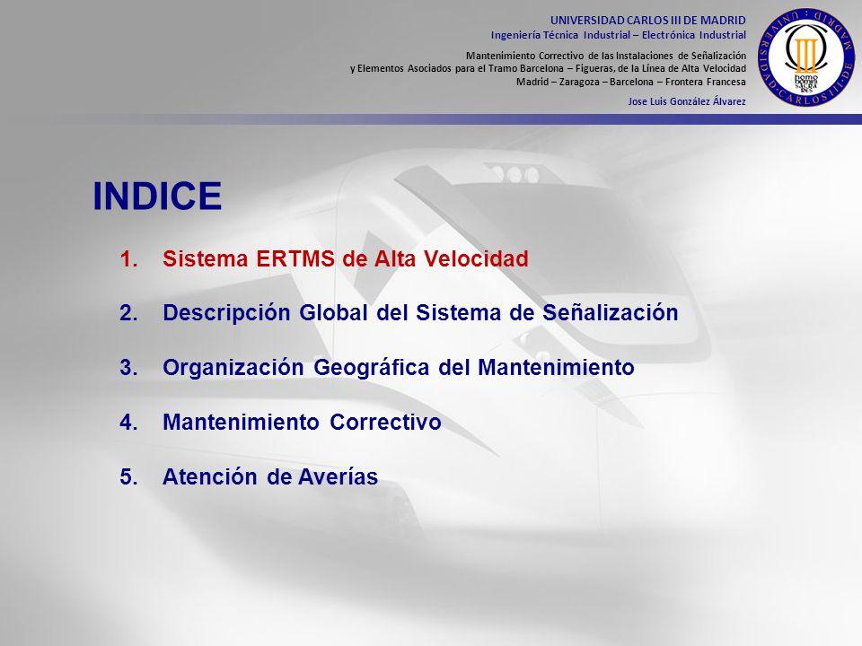 INDICE Sistema ERTMS de Alta Velocidad