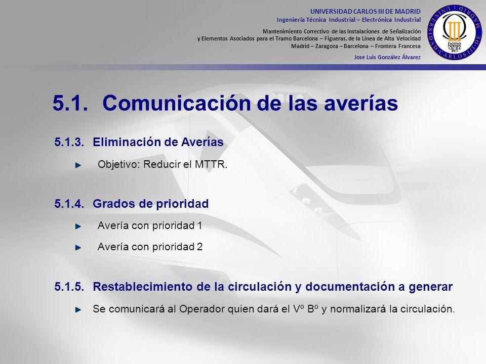 5.1. Comunicación de las averías