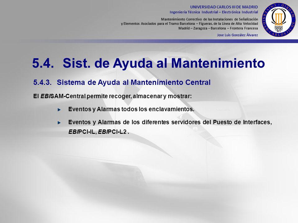 5.4. Sist. de Ayuda al Mantenimiento