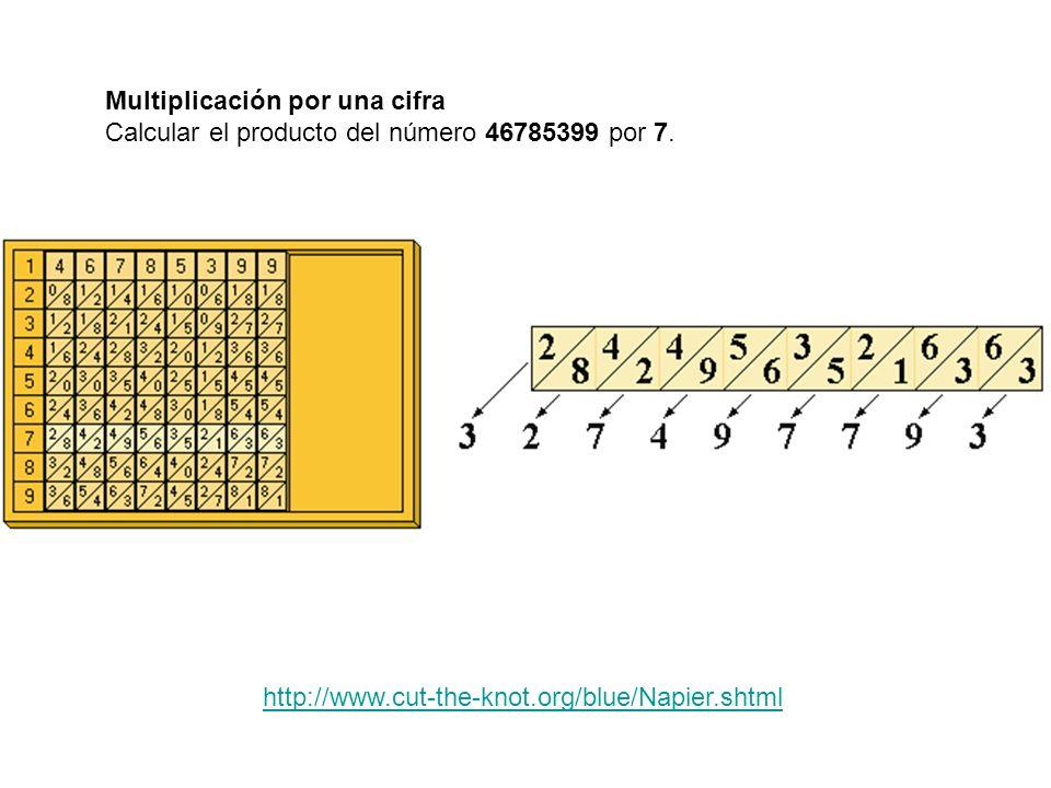Multiplicación por una cifra