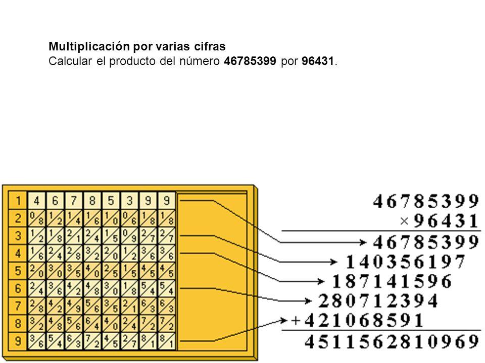 Multiplicación por varias cifras