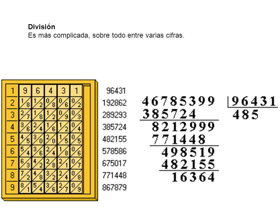 División Es más complicada, sobre todo entre varias cifras.