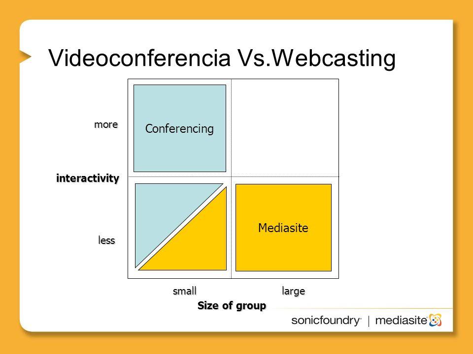 Videoconferencia Vs.Webcasting