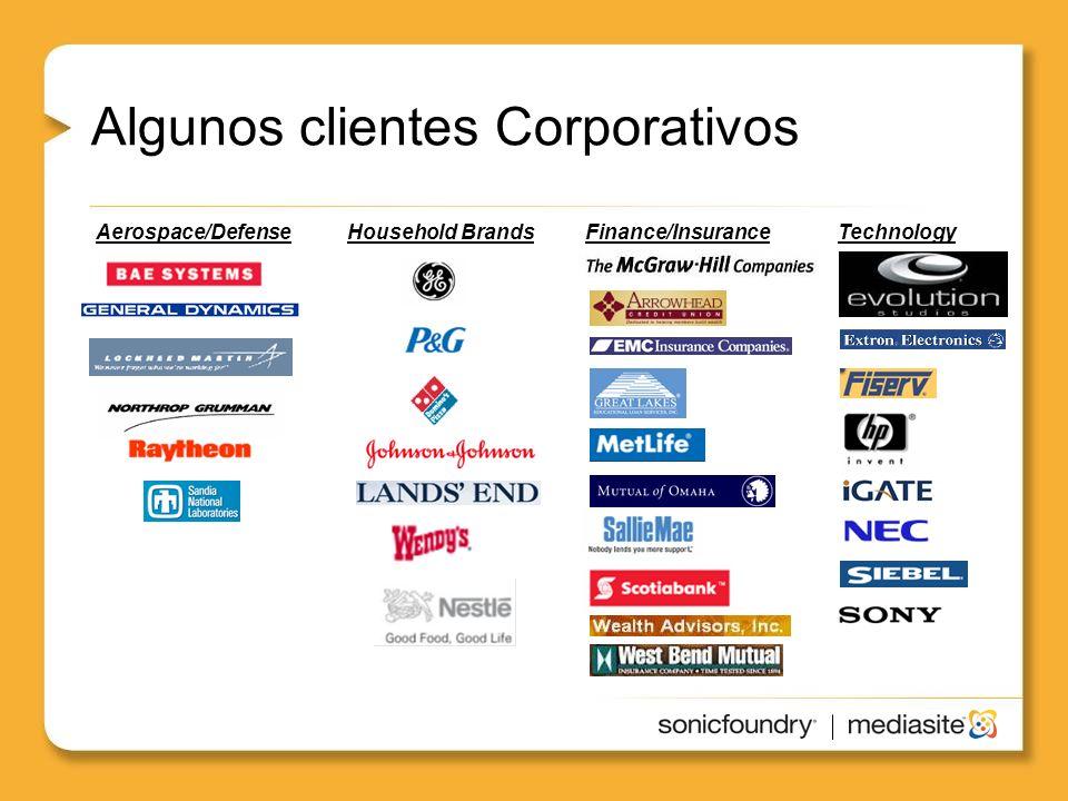 Algunos clientes Corporativos