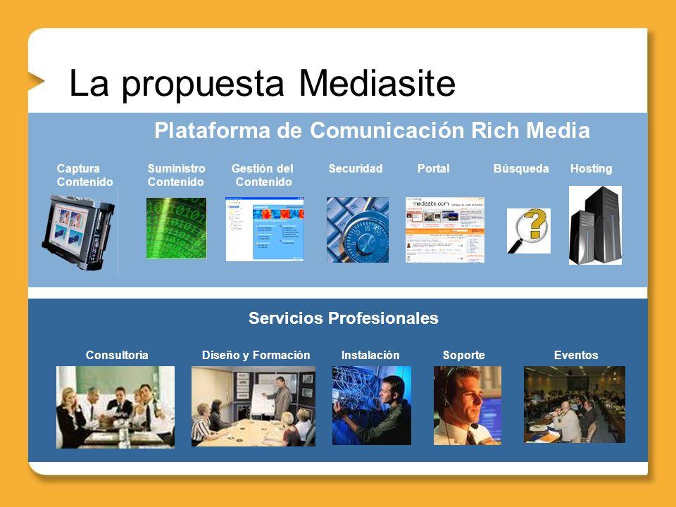 La propuesta Mediasite