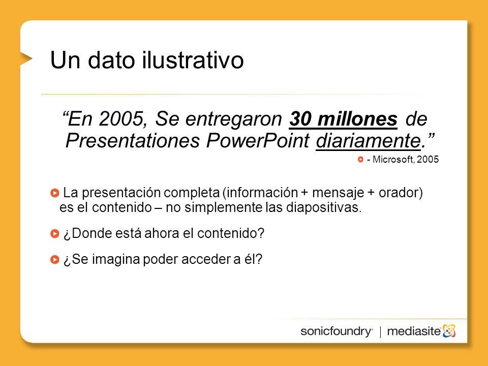 Un dato ilustrativo En 2005, Se entregaron 30 millones de Presentationes PowerPoint diariamente. - Microsoft, 2005.